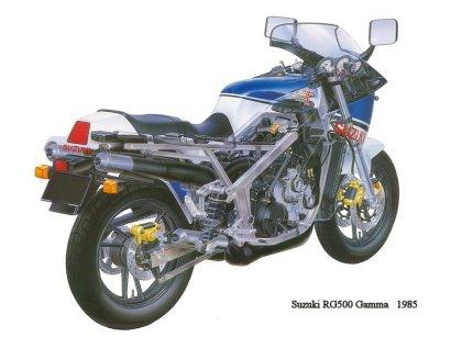 Suzuki RG500 Gamma 1985